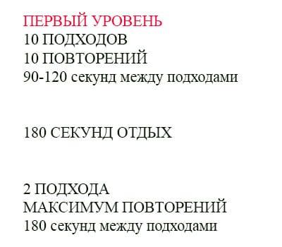 Первый уровень отжиманий таблица