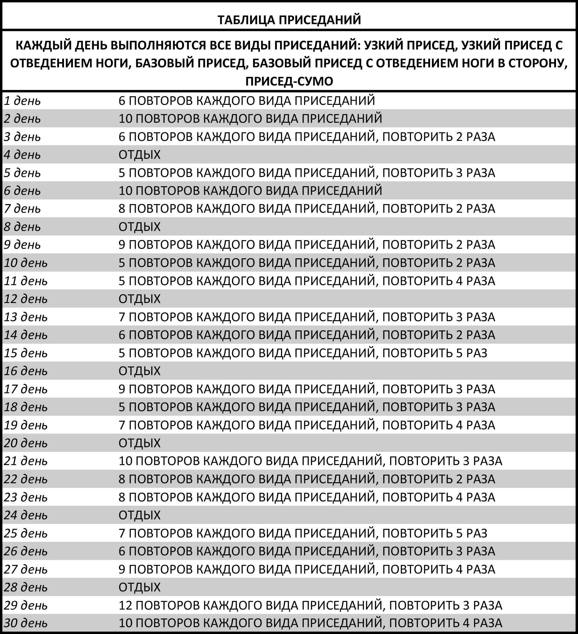 Таблица приседаний на 30 дней для девушек