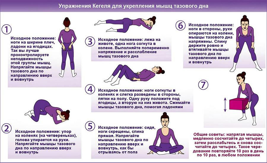 Упражнения Кегеля для укрепления мышц тазового дна